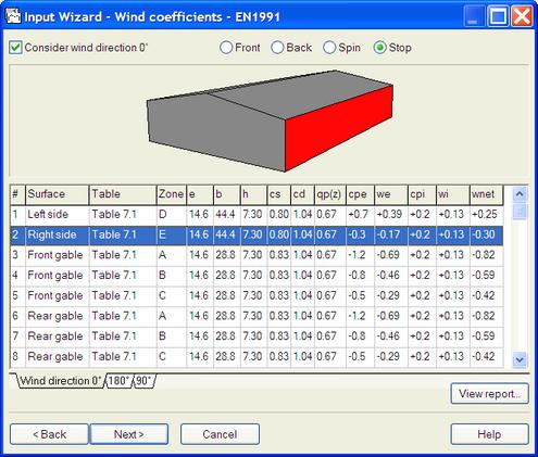 EN 1991 wind coefficients